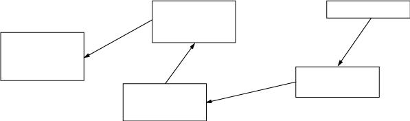 Фигура 4